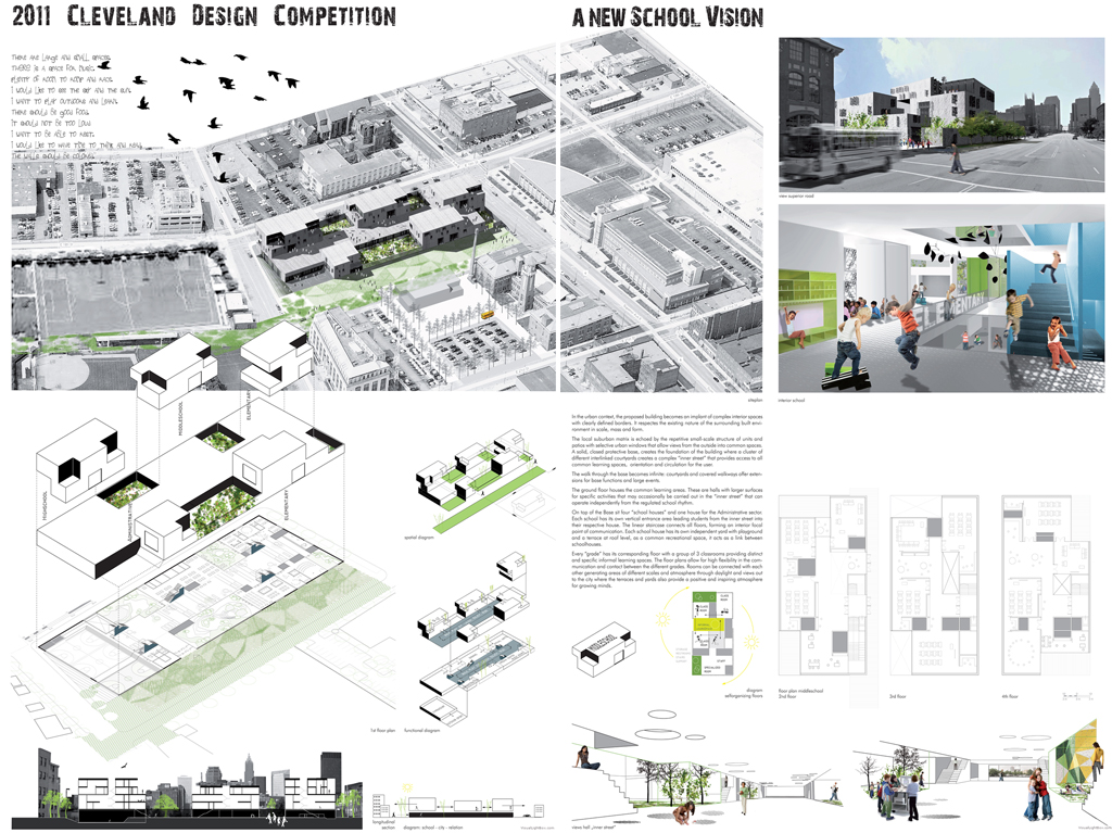 cleveland design competition essay